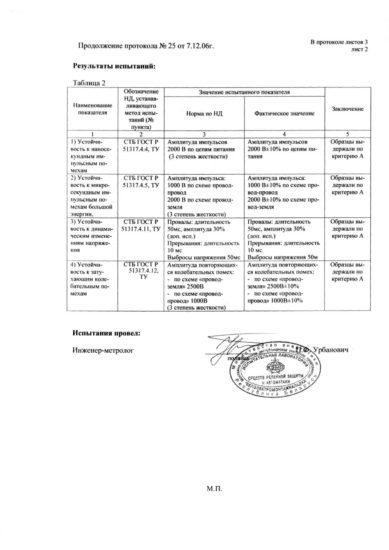 Заключение о результате испытаний - страница 2